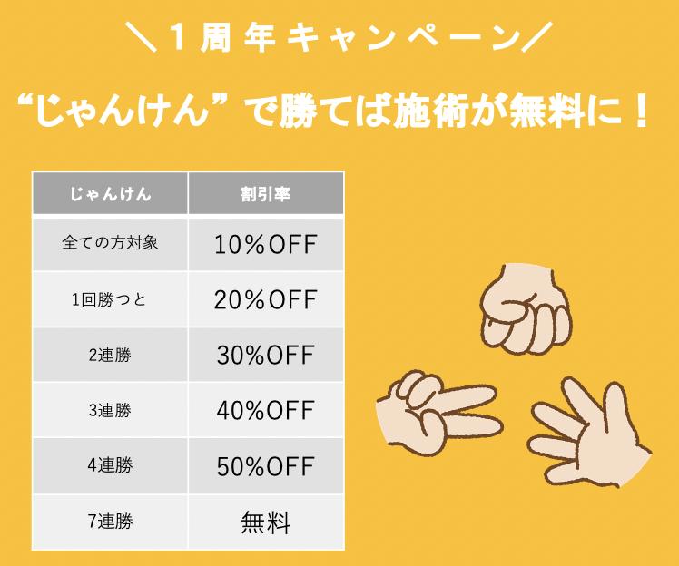 美容皮膚科 大阪 キャンペーン