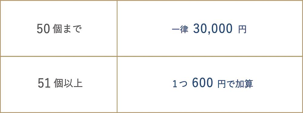 mikoメソッド料金表